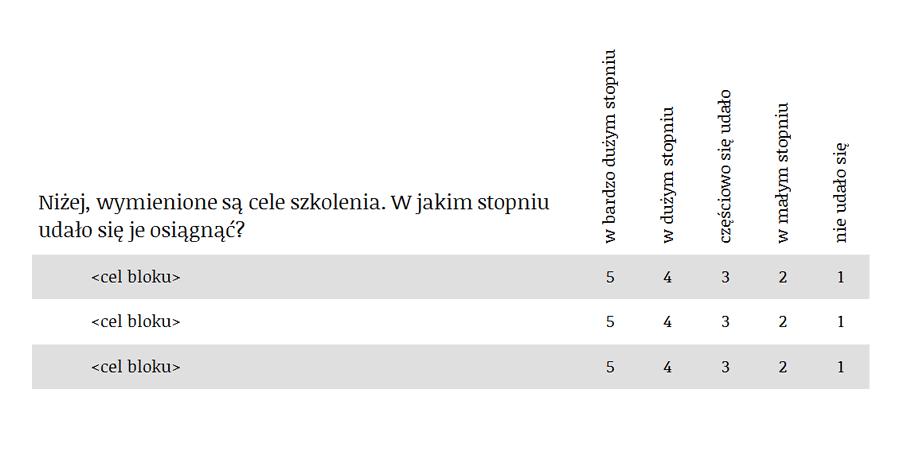 Ankieta Oceny Szkolenia